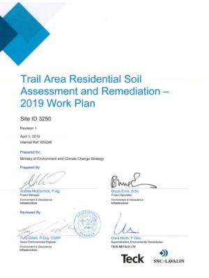 Soil Management Plan 2019