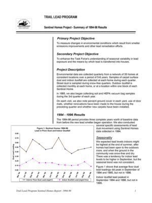 Trail Lead Program Sentinel Homes Report 1994-1998