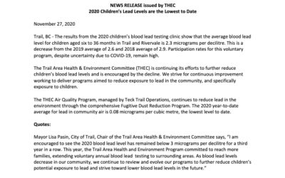 Media Release – 2020 Children's Lead Levels are the Lowest to Date